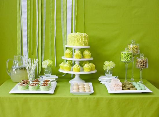 Blog Birthday Dessert Table